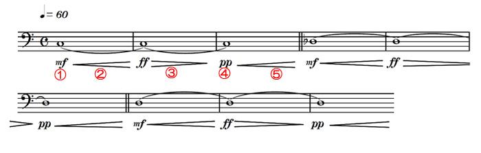 ファゴット・ファーストステップ1 音のコントロールとリード